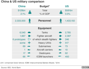 china_us_military_balance_624