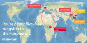Der Weg von konfliktfreiem Tungsten