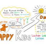 respekt.net Projekt 1270 | HAPPY KIDS - Lachen Leben Lernen